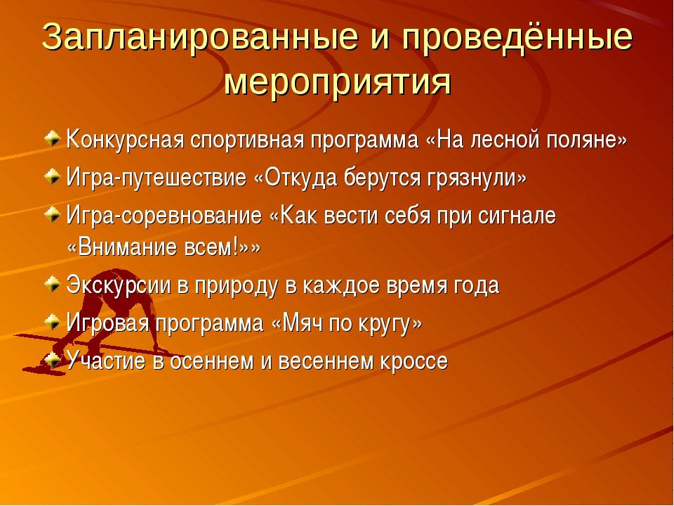 Запланированные и проведённые мероприятия Конкурсная спортивная программа «На...