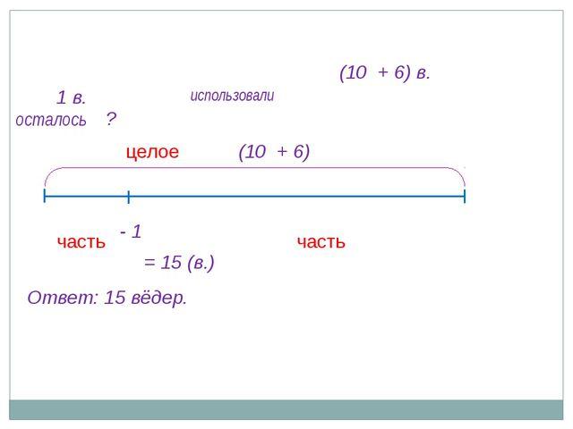 (10 + 6) в. - 1 осталось ? часть целое часть (10 + 6) 1 в. = 15 (в.) Ответ: 1...