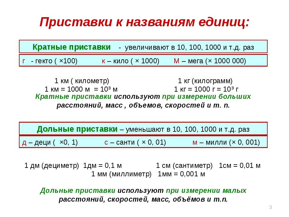Приставки к названиям единиц: * Кратные приставки - увеличивают в 10, 100, 10...
