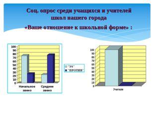 Соц. опрос среди учащихся и учителей школ нашего города «Ваше отношение к шко