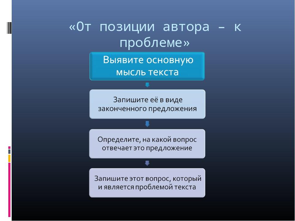 «От позиции автора – к проблеме»