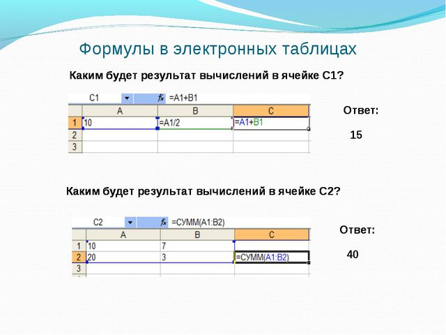Формулы в электронных таблицах Каким будет результат вычислений в ячейке С1?...