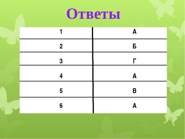 Ответы 1 А 2 Б 3 Г 4 А 5 В 6 А
