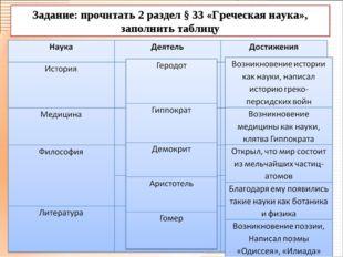 Задание: прочитать 2 раздел § 33 «Греческая наука», заполнить таблицу