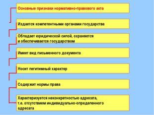Основные признаки нормативно-правового акта Издается компетентными органами г