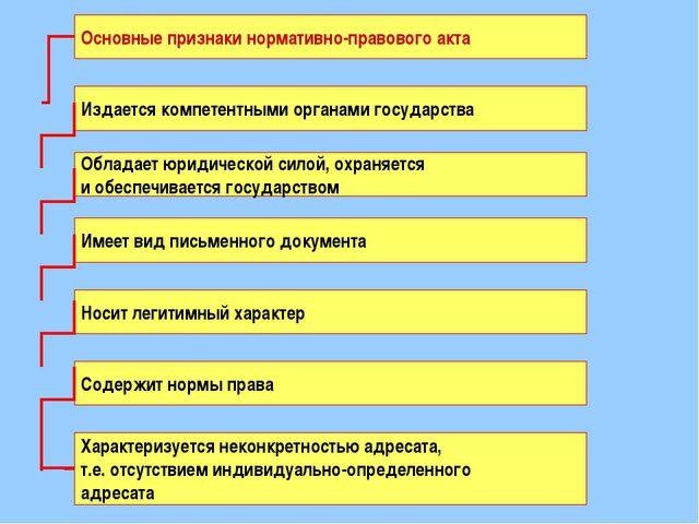 Основные признаки нормативно-правового акта Издается компетентными органами г...