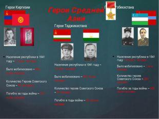 Герои Узбекистана Герои Средней Азии Герои Киргизии Население республики в 1