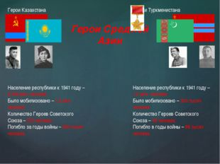 Герои Туркменистана Герои Средней Азии Герои Казахстана Население республики