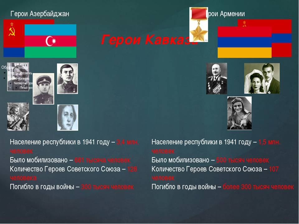 Герои Армении Герои Кавказа Герои Азербайджан Население республики в 1941 го...