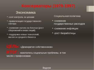 Экономика Социальная политика Видное, 2015 Консерваторы (1979-1997) -снят кон