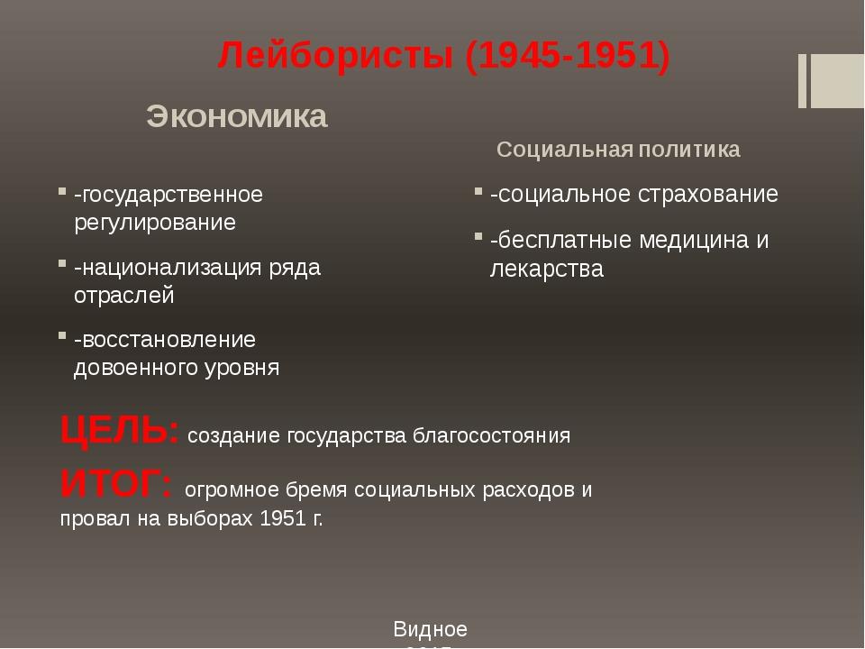 Экономика Социальная политика Видное, 2015 Лейбористы (1945-1951) -государств...