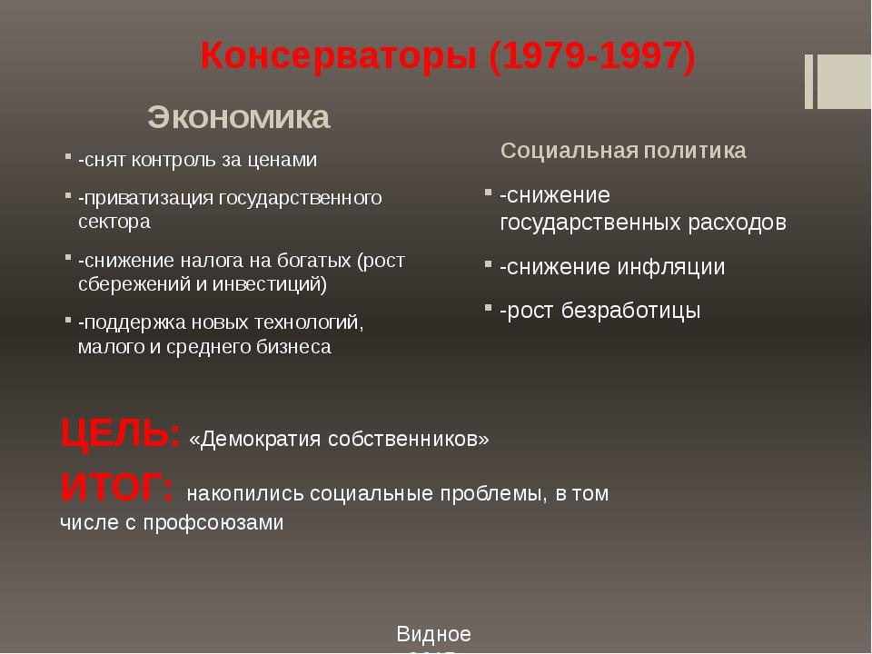 Экономика Социальная политика Видное, 2015 Консерваторы (1979-1997) -снят кон...
