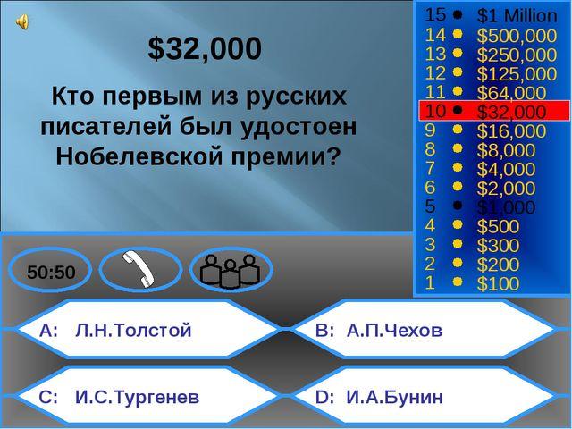 A: Л.Н.Толстой C: И.С.Тургенев B: А.П.Чехов D: И.А.Бунин 50:50 15 14 13 12 11...