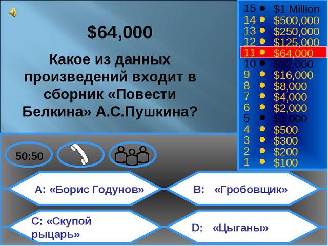 A: «Борис Годунов» C: «Скупой рыцарь» B: «Гробовщик» D: «Цыганы» 50:50 15 14...