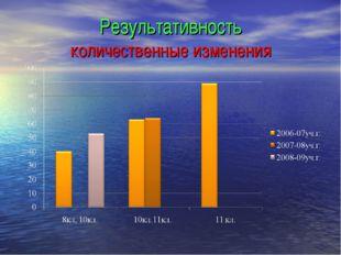 Результативность количественные изменения