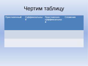 Чертим таблицу Приставочный Суффиксальный Приставочно-суффиксальный Сложение