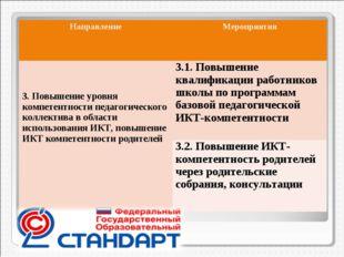 НаправлениеМероприятия 3. Повышение уровня компетентности педагогического ко