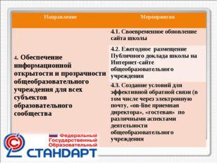НаправлениеМероприятия 4. Обеспечение информационной открытости и прозрачнос