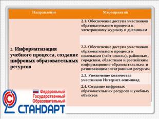 НаправлениеМероприятия 2. Информатизация учебного процесса, создание цифровы