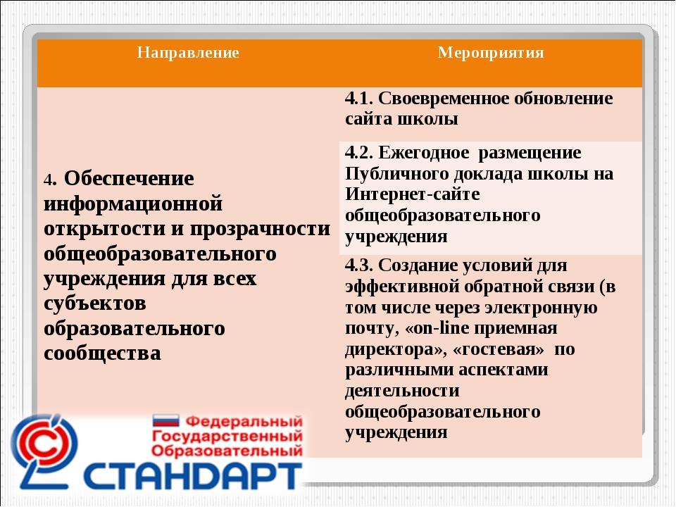 НаправлениеМероприятия 4. Обеспечение информационной открытости и прозрачнос...