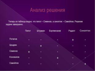 Анализ решения Теперь из таблицы видно, что пилот – Семенов, а синоптик – Сам