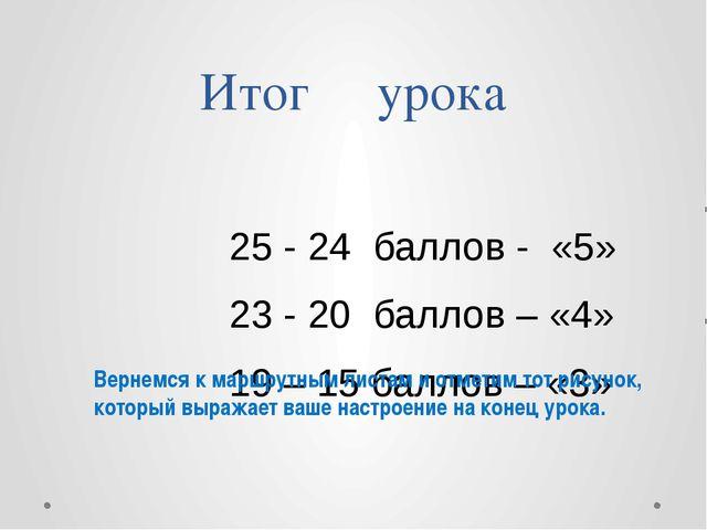 Итог урока 25 - 24 баллов - «5» 23 - 20 баллов – «4» 19 – 15 баллов – «3» Вер...