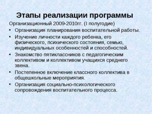Этапы реализации программы Организационный 2009-2010гг. (I полугодие) Организ