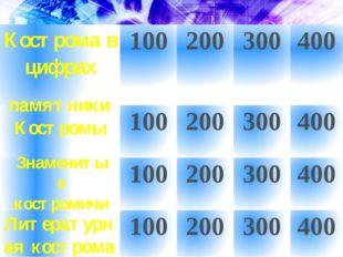 памятники Костромы Знаменитые костромичи Литературная кострома Костромав цифр