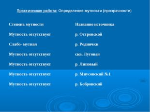 Практическая работа: Определение мутности (прозрачности) Степень мутностиНаз