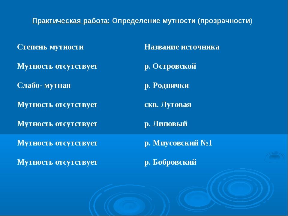 Практическая работа: Определение мутности (прозрачности) Степень мутностиНаз...