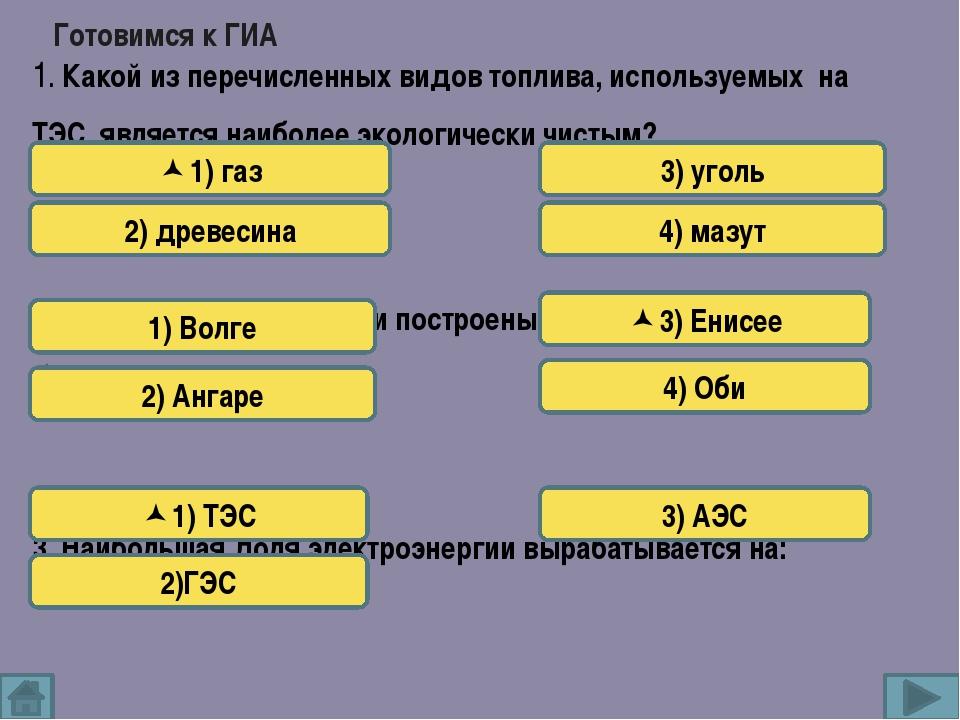 Готовимся к ГИА 1. Какой из перечисленных видов топлива, используемых на ТЭС,...