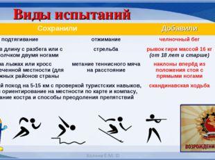 Виды испытаний СохранилиДобавили подтягиваниеотжиманиечелночный бег прыжк