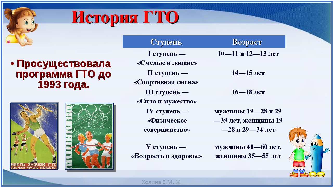 Просуществовала программа ГТО до 1993 года. История ГТО Ступень Возраст I ст...
