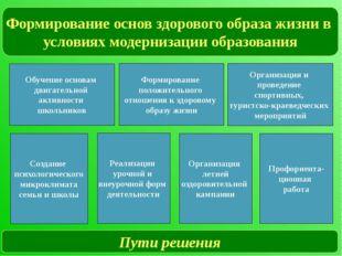 Формирование основ здорового образа жизни в условиях модернизации образования