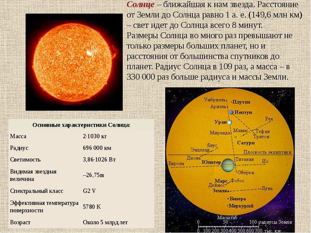 Солнце – ближайшая к нам звезда. Расстояние от Земли до Солнца равно 1а.е....