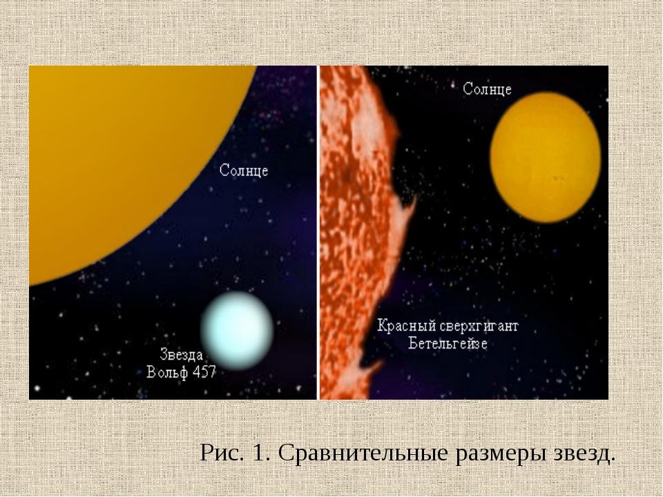 Рис.1.Сравнительные размеры звезд.