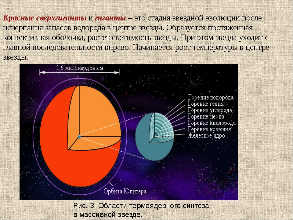 Красные сверхгиганты и гиганты – это стадия звездной эволюции после исчерпани...