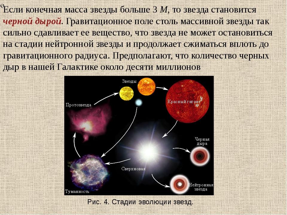 Если конечная масса звезды больше 3M, то звезда становится черной дырой. Гра...