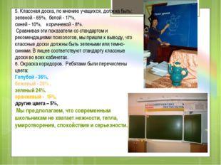 5. Классная доска, по мнению учащихся, должна быть: зеленой - 65%, белой - 17