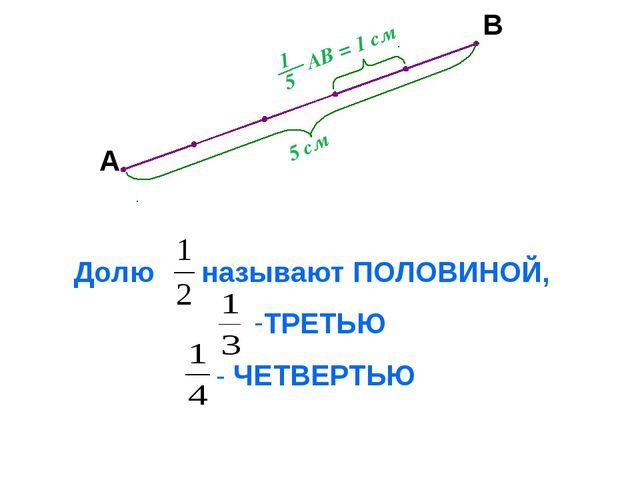 А В 5 см АВ = 1 см Долю называют ПОЛОВИНОЙ, ТРЕТЬЮ - ЧЕТВЕРТЬЮ 1 5