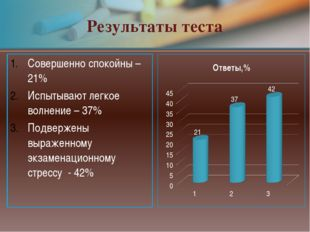 Совершенно спокойны – 21% Испытывают легкое волнение – 37% Подвержены выражен