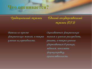 Что оценивается? Традиционный экзамен Единый государственный экзамен (ЕГЭ) Ва