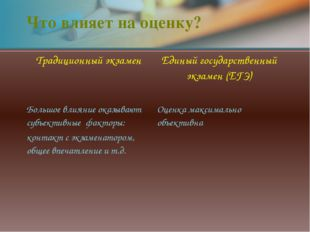 Что влияет на оценку? Традиционный экзамен Единый государственный экзамен (ЕГ