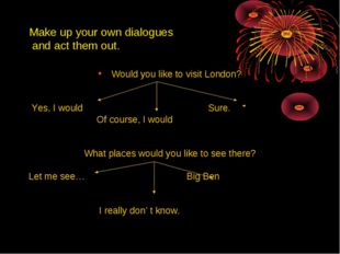 Make up your own dialogues and act them out. Would you like to visit London?