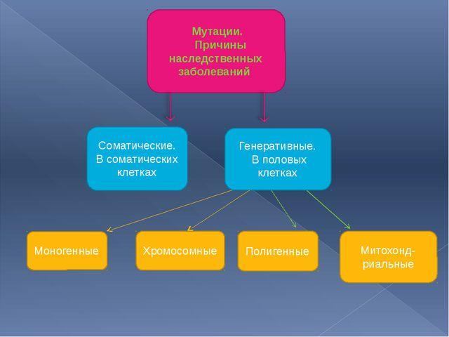 Мутации. Причины наследственных заболеваний Соматические. В соматических кле...
