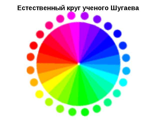 Естественный круг ученого Шугаева