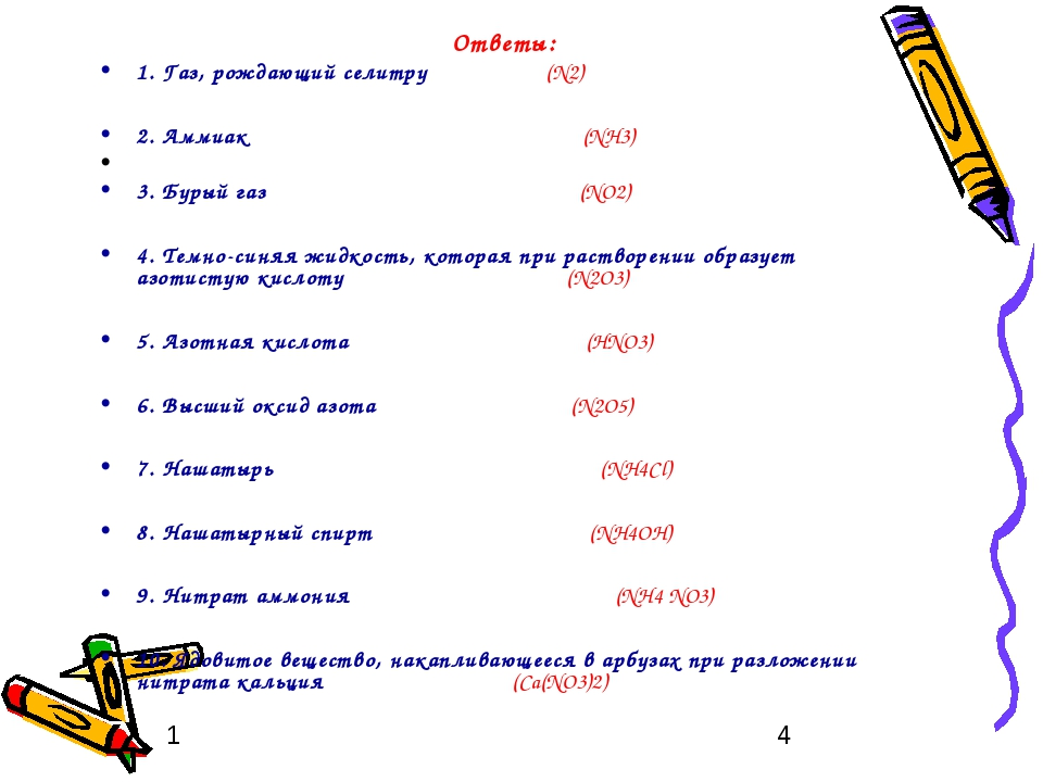 Ответы: 1. Газ, рождающий селитру (N2) 2. Аммиак (NH3) 3. Бурый газ (NO2) 4....
