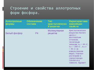 Строение и свойства аллотропных форм фосфора. Аллотропные формыОбозначение с