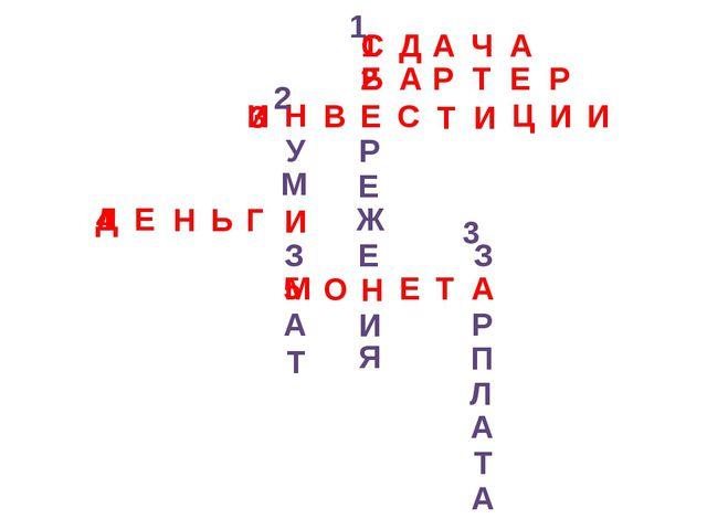 1 2 3 4 5 С Д А Ч А Б А Р Т Е Р И Н В Е С Т И Ц И И Д Е Н Ь Г И М О Н Е А Т 1...