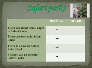 BEFORE	AFTER There are many small cages in Safari Parks	 -	 There are fences
